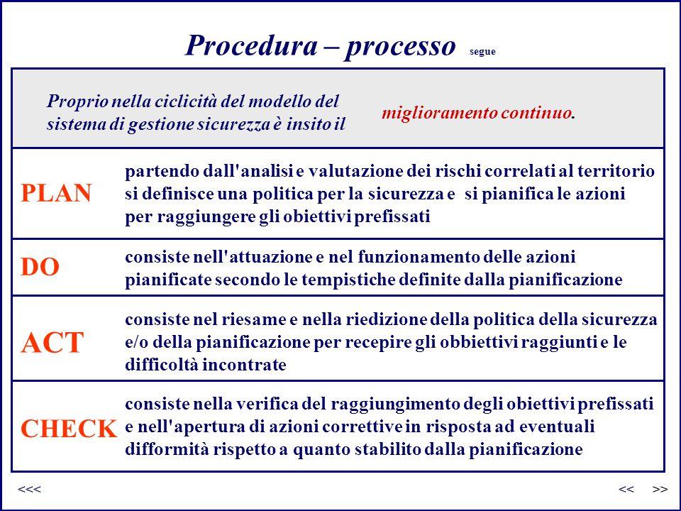 Procedura – processo segue