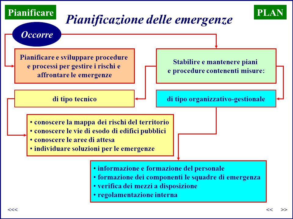 Pianificazione delle emergenze