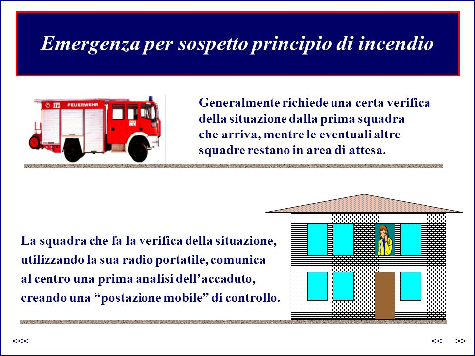 Emergenza per sospetto principio di incendio