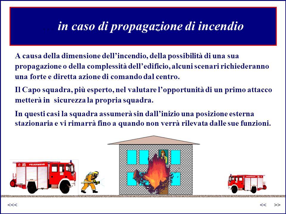 … in caso di propagazione di incendio