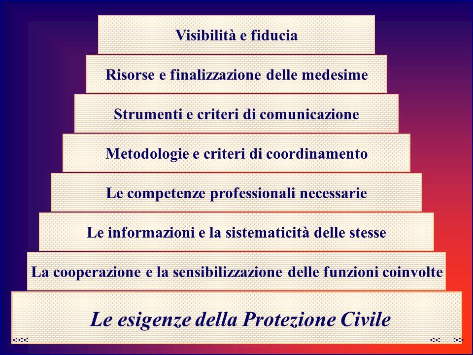 Le esigenze della Protezione Civile