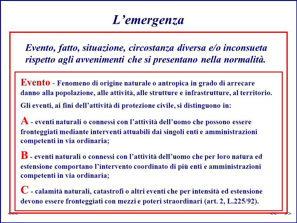L'emergenza Evento, fatto, situazione, circostanza diversa e/o inconsueta. rispetto agli avvenimenti che si presentano nella normalità.