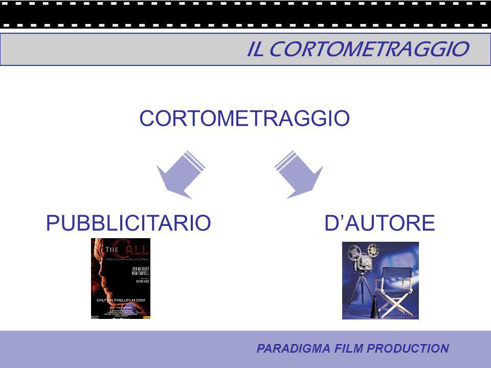 IL CORTOMETRAGGIO CORTOMETRAGGIO PUBBLICITARIO D'AUTORE