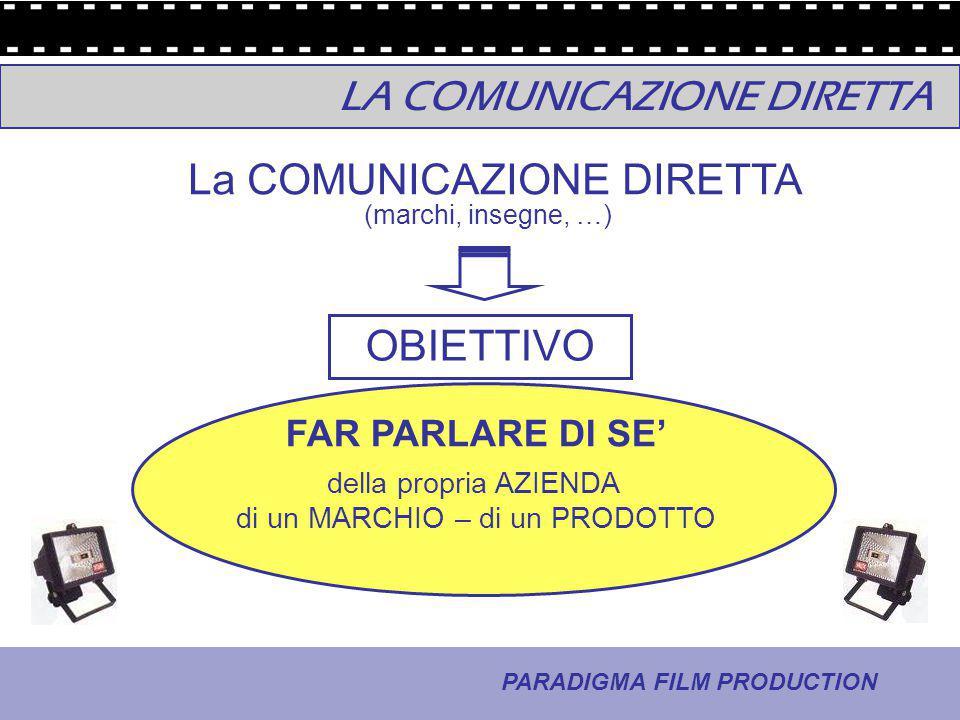 LA COMUNICAZIONE DIRETTA