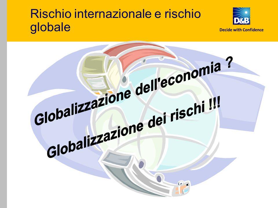 Rischio internazionale e rischio globale