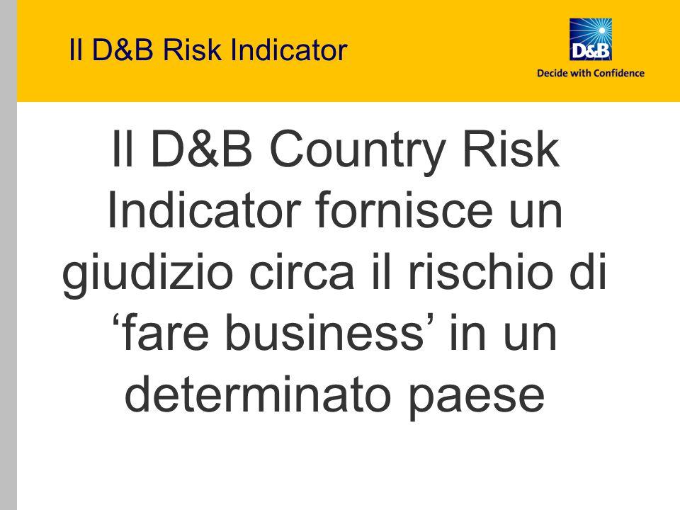 Il D&B Risk Indicator Il D&B Country Risk Indicator fornisce un giudizio circa il rischio di 'fare business' in un determinato paese.