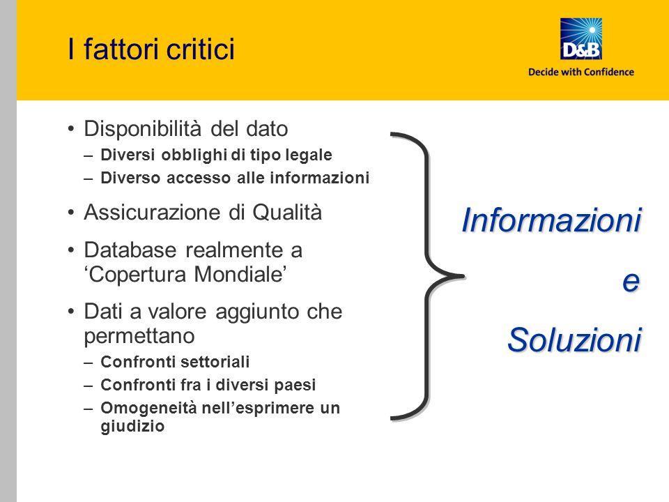 Informazioni e Soluzioni I fattori critici Disponibilità del dato