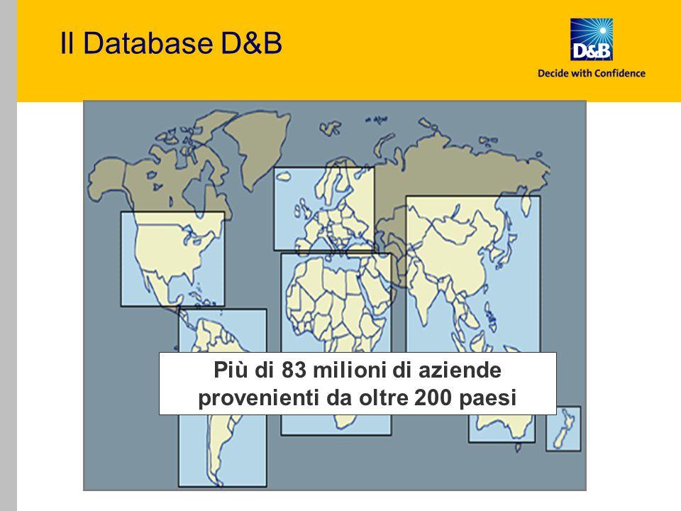 Più di 83 milioni di aziende provenienti da oltre 200 paesi