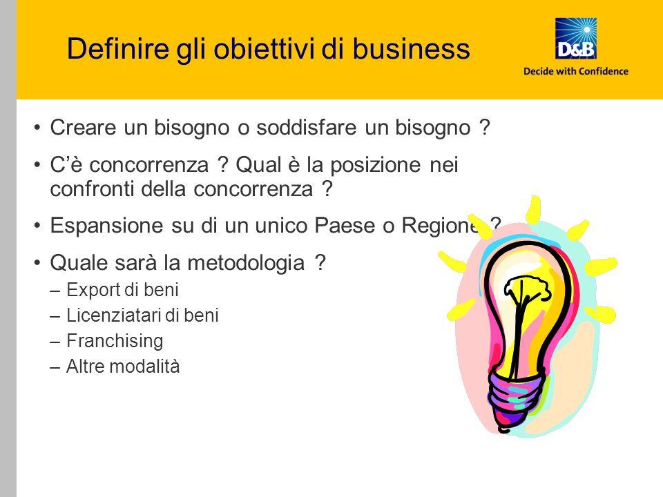 Definire gli obiettivi di business
