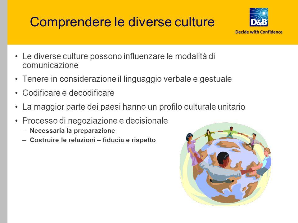 Comprendere le diverse culture