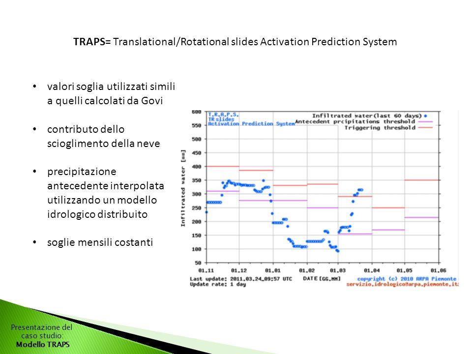 Presentazione del caso studio: Modello TRAPS
