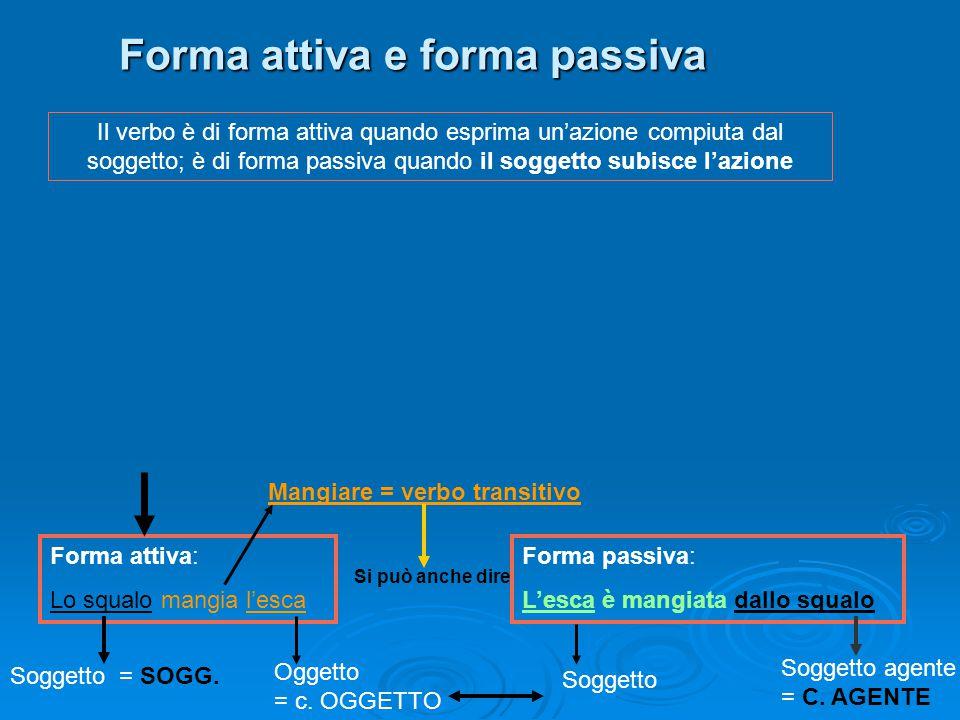 Forma attiva e forma passiva