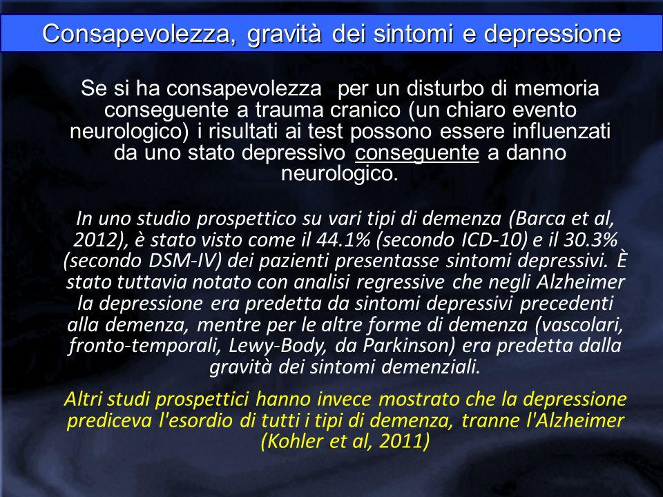 Consapevolezza, gravità dei sintomi e depressione
