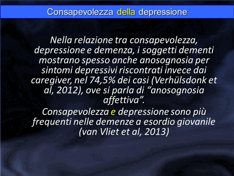Consapevolezza della depressione