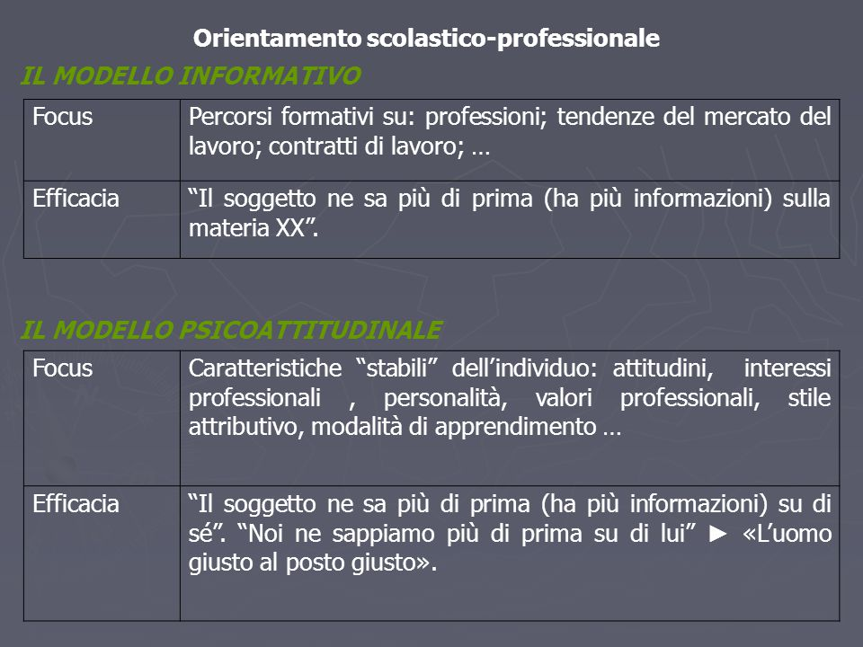 Orientamento scolastico-professionale