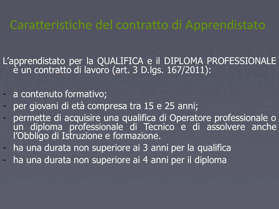 Caratteristiche del contratto di Apprendistato