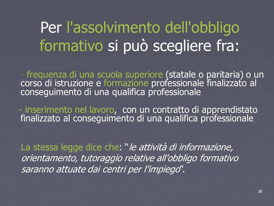 Per l assolvimento dell obbligo formativo si può scegliere fra: