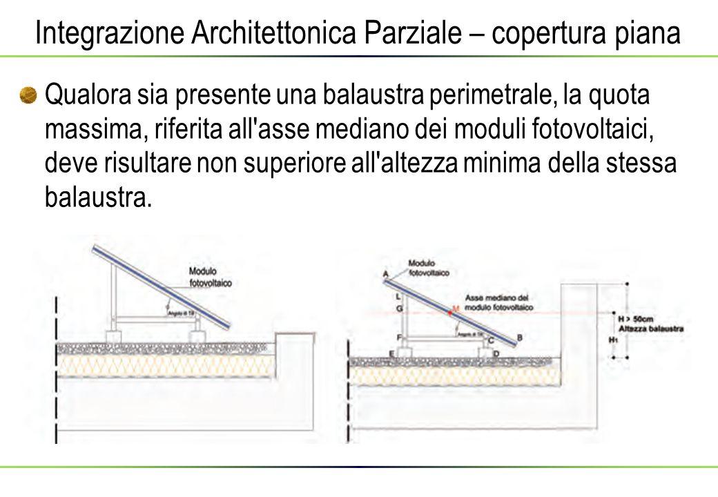 Integrazione Architettonica Parziale – copertura piana
