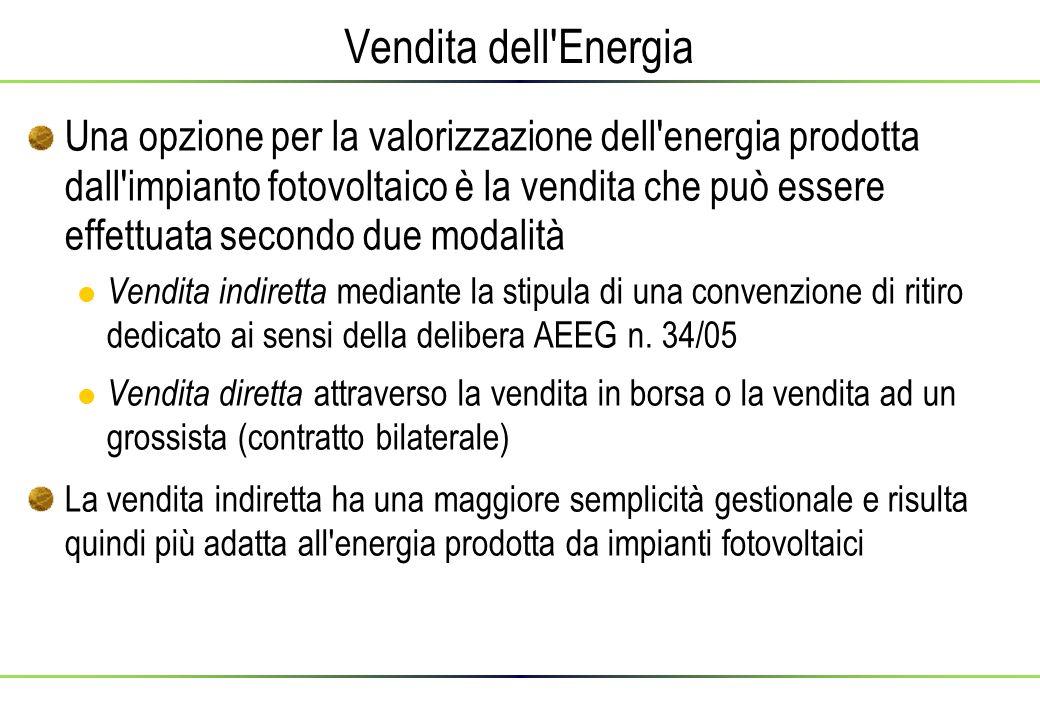 Vendita dell Energia