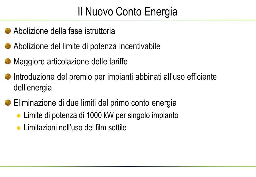 Il Nuovo Conto Energia Abolizione della fase istruttoria