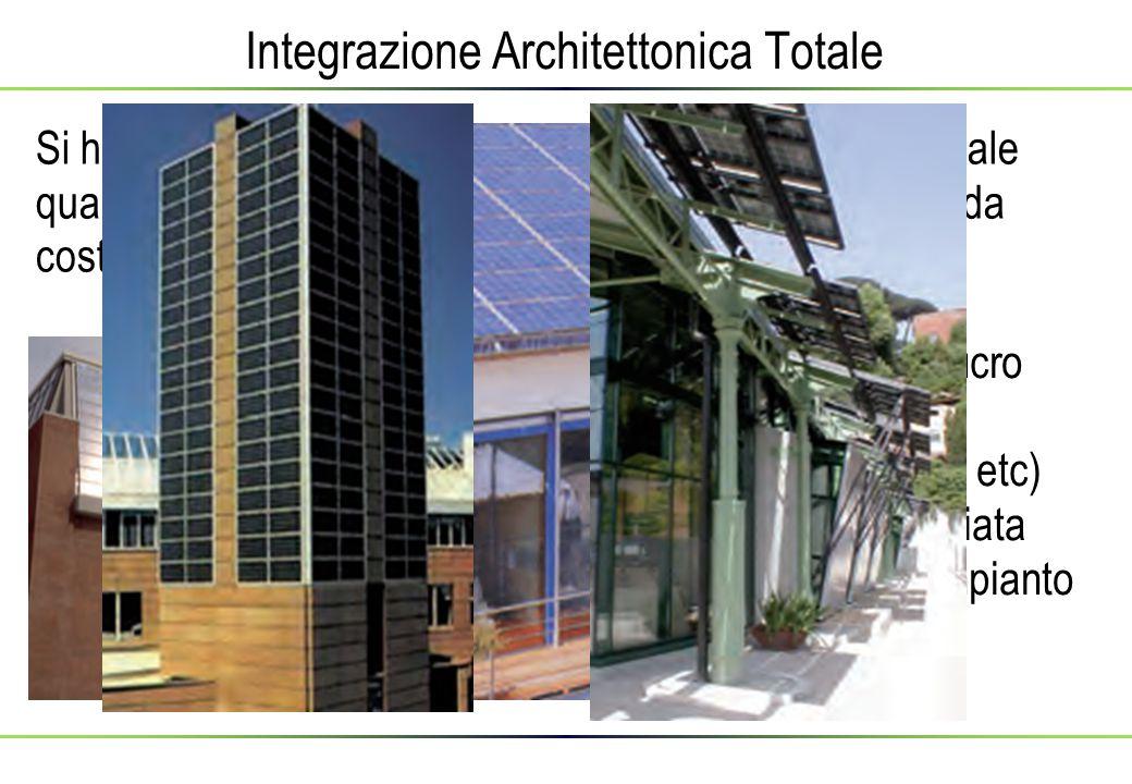 Integrazione Architettonica Totale