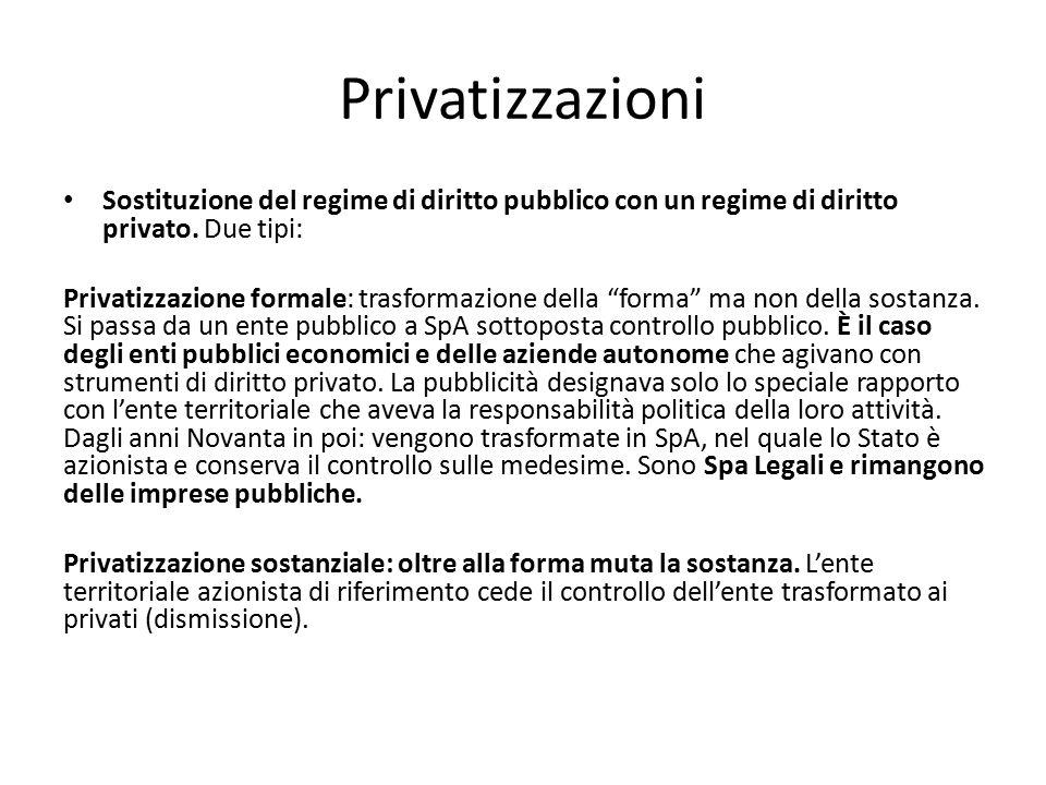 Privatizzazioni Sostituzione del regime di diritto pubblico con un regime di diritto privato. Due tipi: