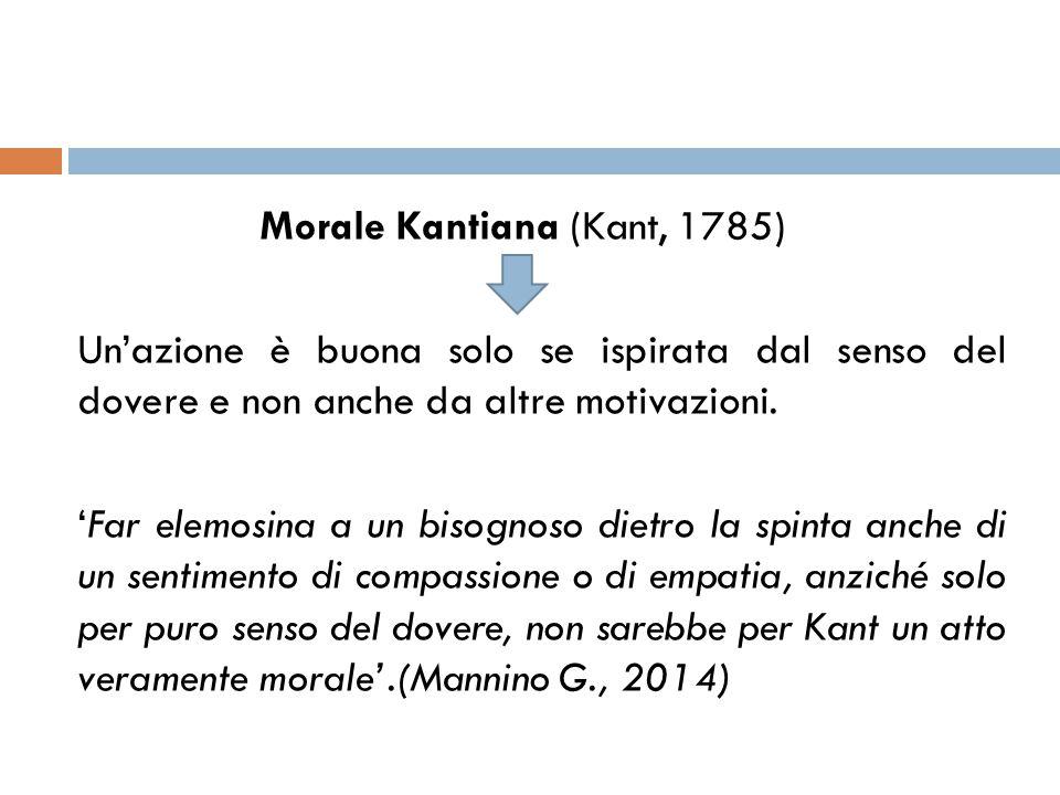 Morale Kantiana (Kant, 1785) Un'azione è buona solo se ispirata dal senso del dovere e non anche da altre motivazioni.