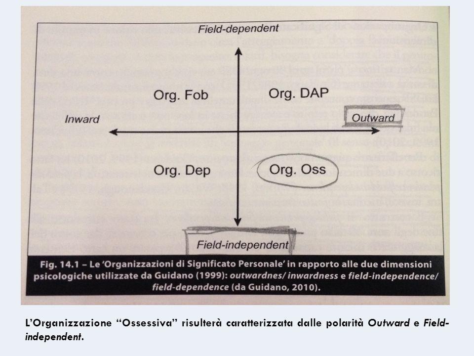 L'Organizzazione Ossessiva risulterà caratterizzata dalle polarità Outward e Field-independent.
