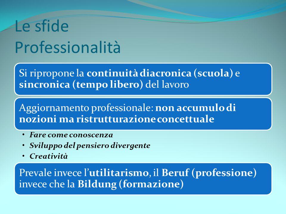 Le sfide Professionalità