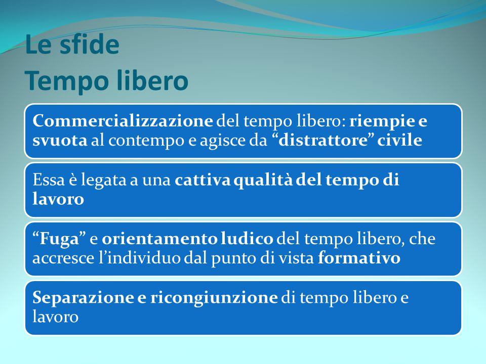 Le sfide Tempo libero Commercializzazione del tempo libero: riempie e svuota al contempo e agisce da distrattore civile.