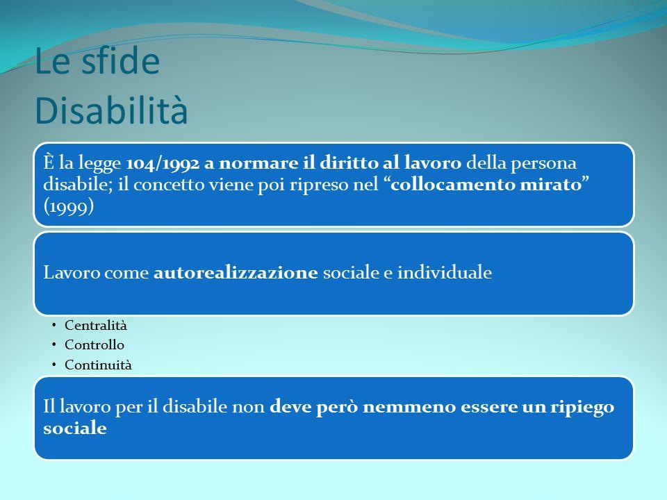 Le sfide Disabilità