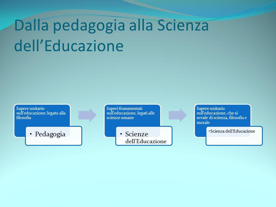 Dalla pedagogia alla Scienza dell'Educazione