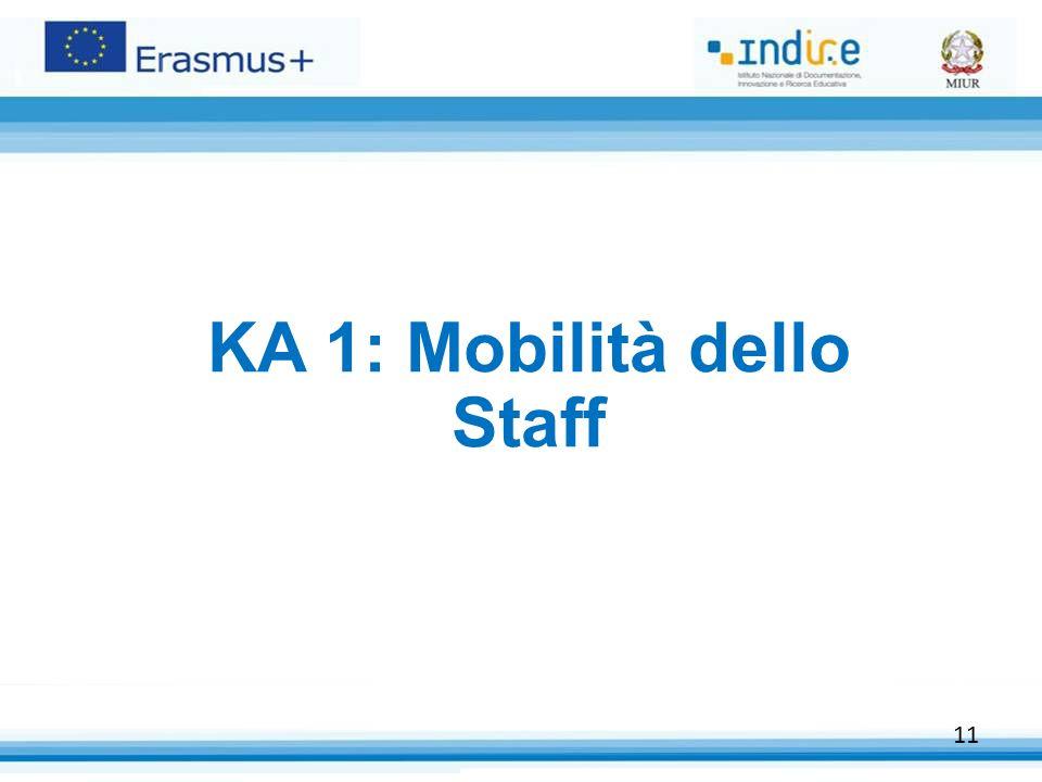 KA 1: Mobilità dello Staff