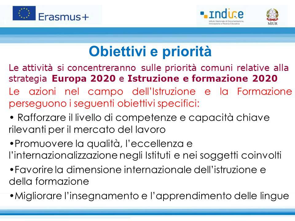 Obiettivi e priorità Le attività si concentreranno sulle priorità comuni relative alla strategia Europa 2020 e Istruzione e formazione 2020.