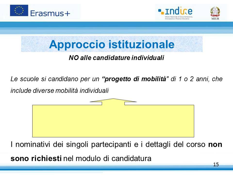 Approccio istituzionale NO alle candidature individuali