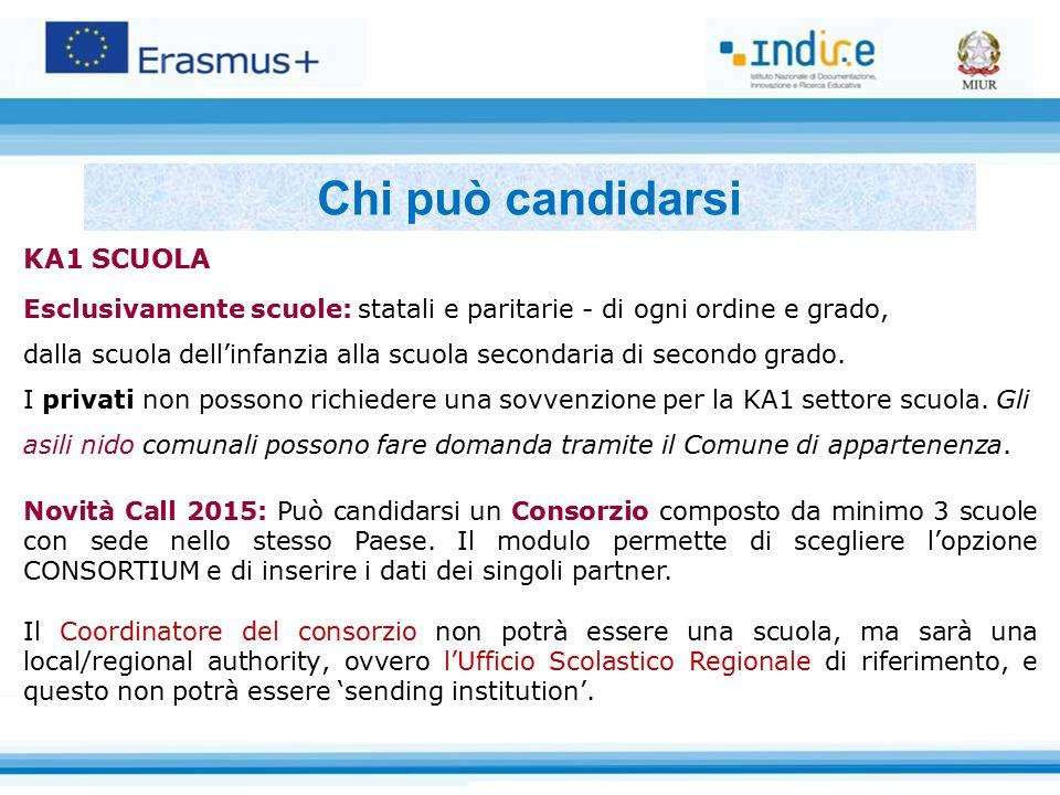 Chi può candidarsi KA1 SCUOLA 16 16