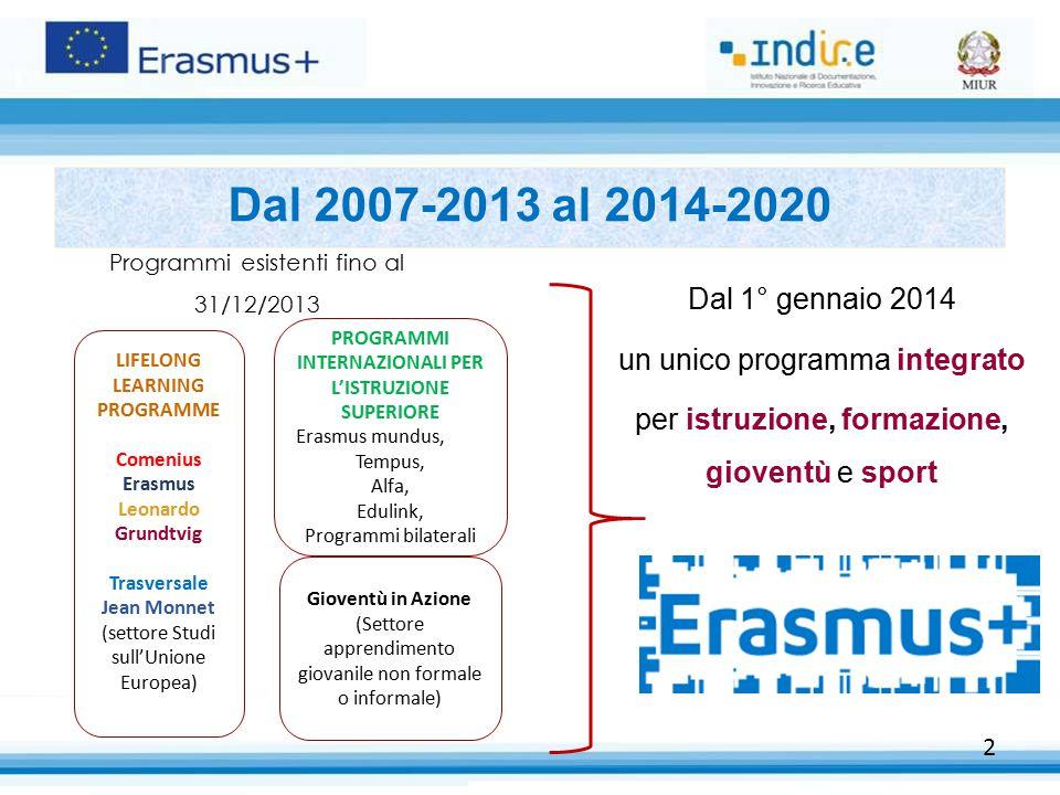 Dal 2007-2013 al 2014-2020 Programmi esistenti fino al 31/12/2013. Dal 1° gennaio 2014. un unico programma integrato.