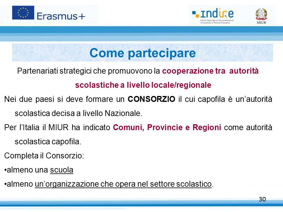 Come partecipare Partenariati strategici che promuovono la cooperazione tra autorità scolastiche a livello locale/regionale.