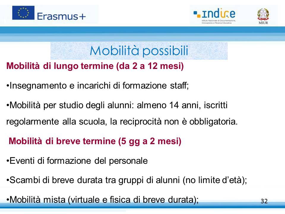 Mobilità possibili Mobilità di lungo termine (da 2 a 12 mesi)