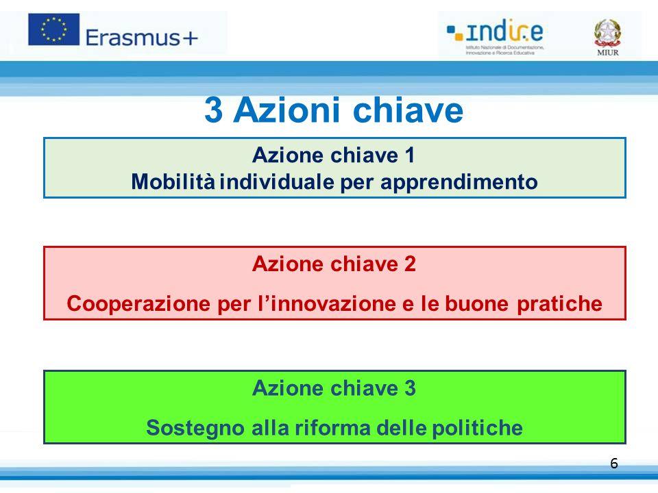 3 Azioni chiave Azione chiave 1 Mobilità individuale per apprendimento