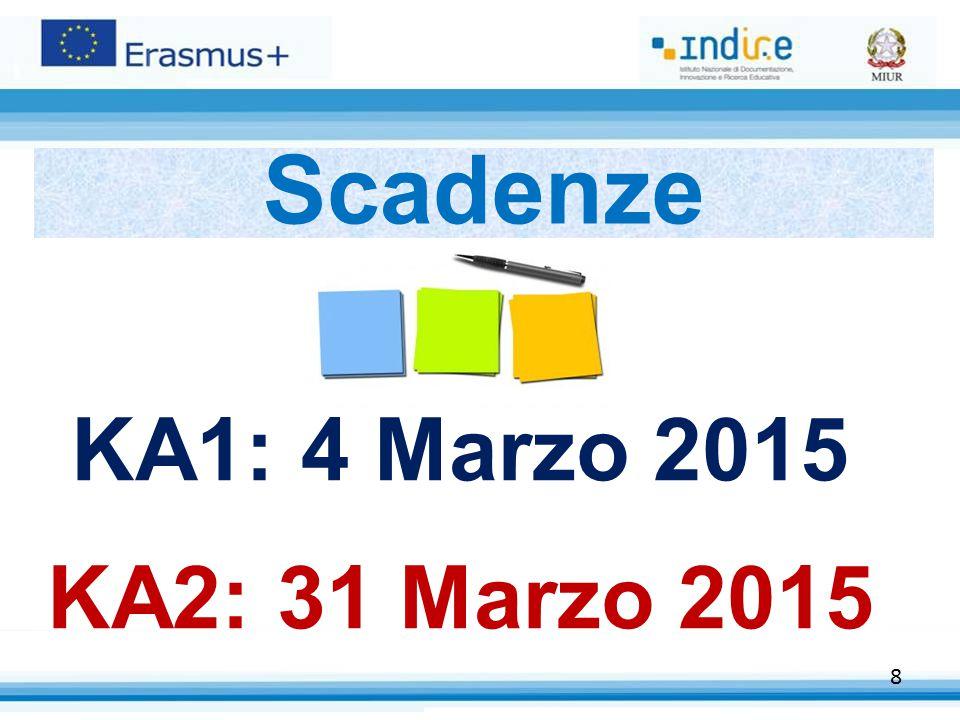 Scadenze KA1: 4 Marzo 2015 KA2: 31 Marzo 2015 8 8 8
