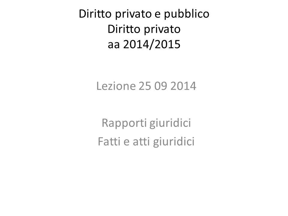Diritto privato e pubblico Diritto privato aa 2014/2015