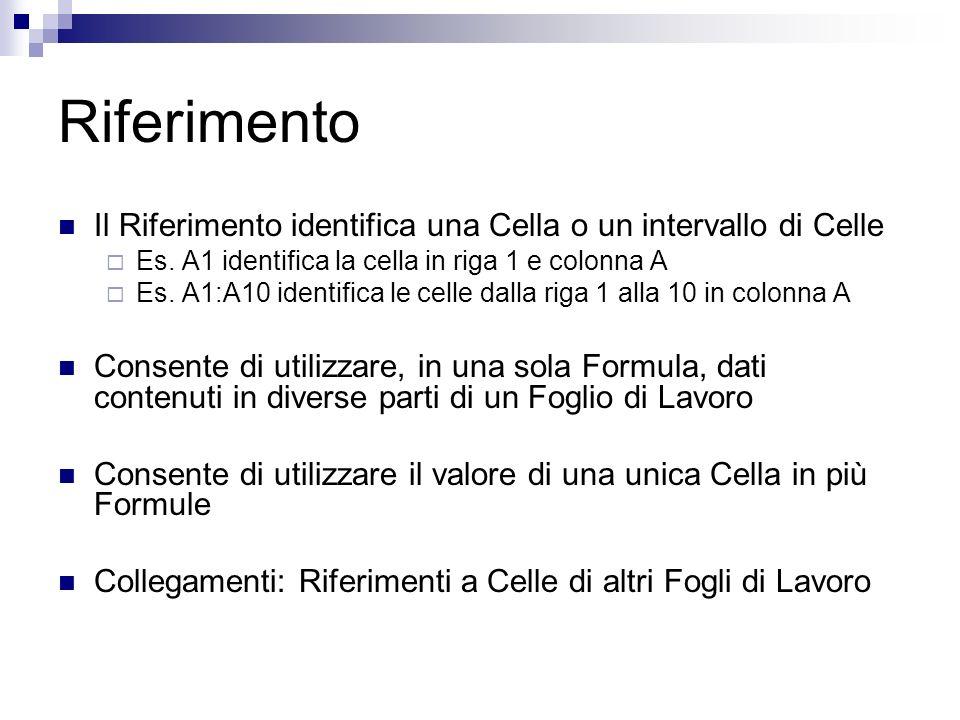 Riferimento Il Riferimento identifica una Cella o un intervallo di Celle. Es. A1 identifica la cella in riga 1 e colonna A.