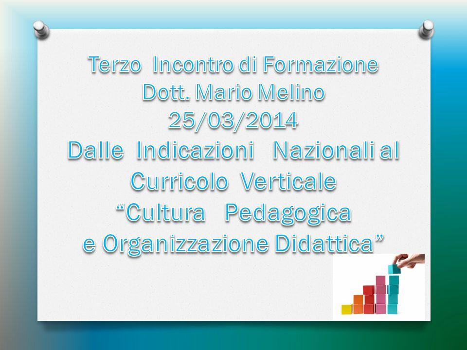 Dalle Indicazioni Nazionali al Curricolo Verticale Cultura Pedagogica