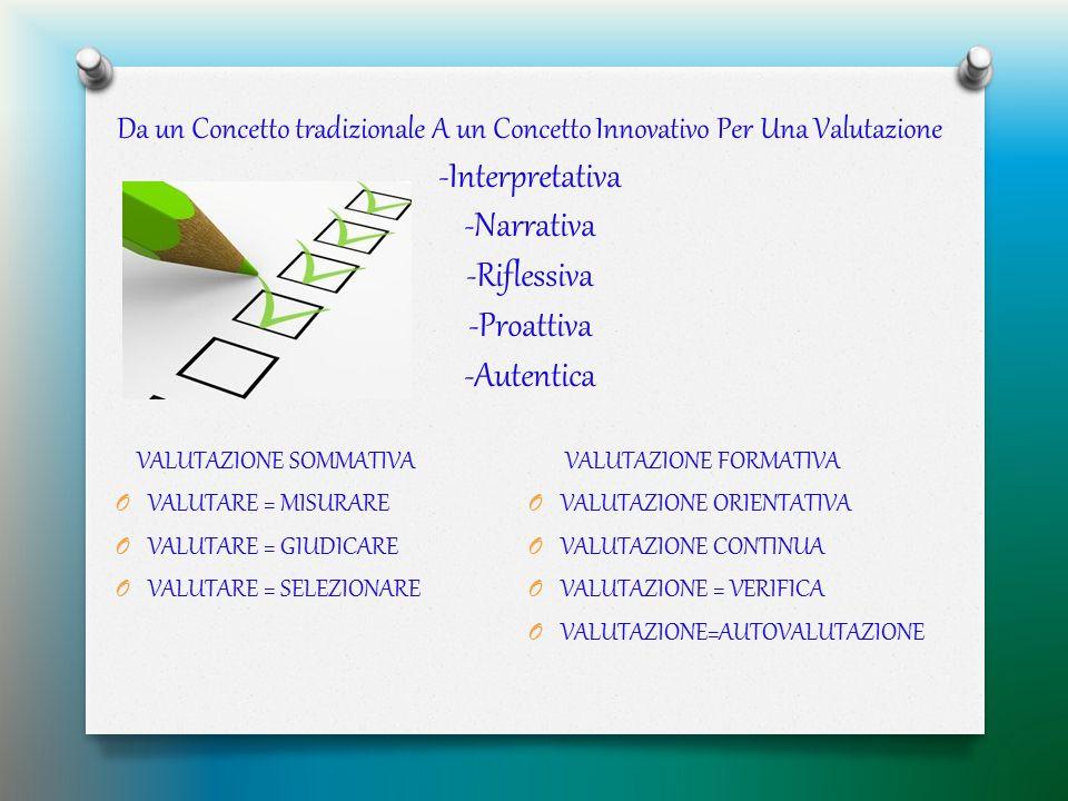 Da un Concetto tradizionale A un Concetto Innovativo Per Una Valutazione -Interpretativa -Narrativa -Riflessiva -Proattiva -Autentica
