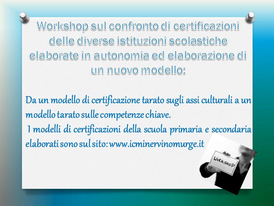 Workshop sul confronto di certificazioni delle diverse istituzioni scolastiche elaborate in autonomia ed elaborazione di un nuovo modello: