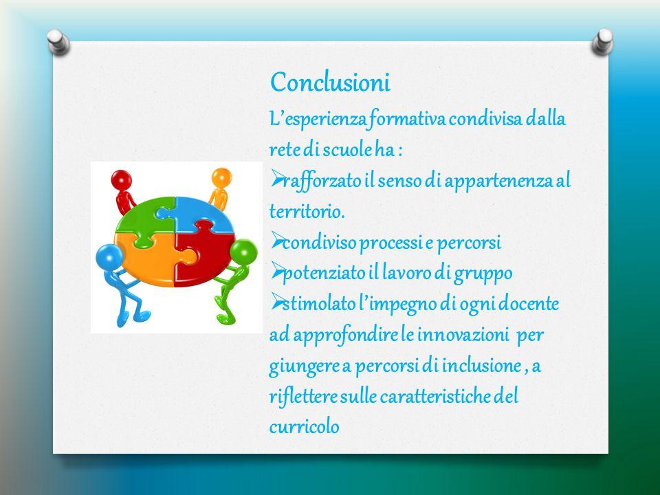 Conclusioni L'esperienza formativa condivisa dalla rete di scuole ha :