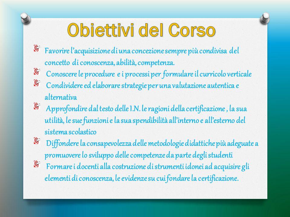 Obiettivi del Corso Favorire l'acquisizione di una concezione sempre più condivisa del concetto di conoscenza, abilità, competenza.