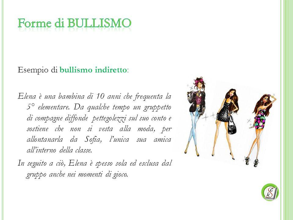 Forme di BULLISMO