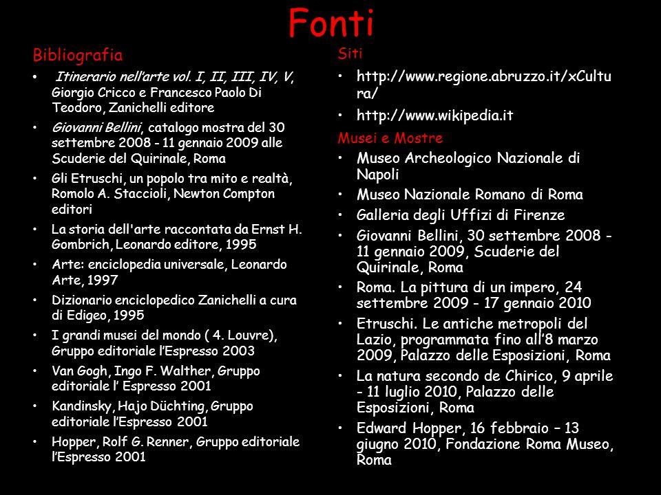 Fonti Bibliografia Siti http://www.regione.abruzzo.it/xCultu ra/
